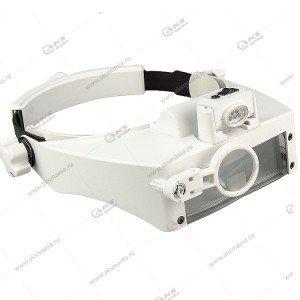 Бинокулярные монтажные очки-лупа MG81007 (RD)