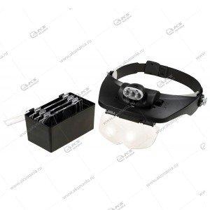 Бинокулярные монтажные очки-лупа MG81001-E